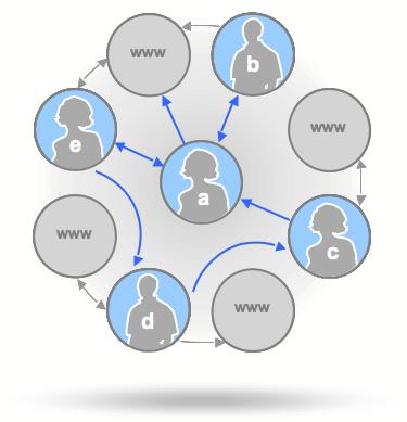 future-web