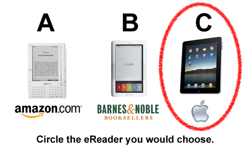 Kindle vs Nook