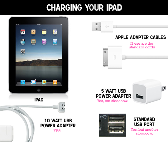 how to know when iphone is charging when dead