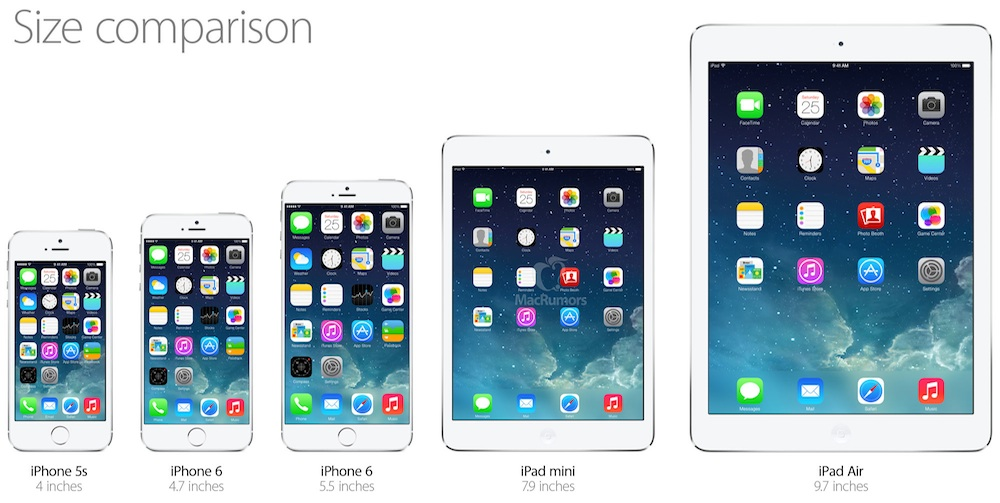 iphone 6+ ipad mini