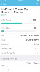 mailchimp - best small business apps